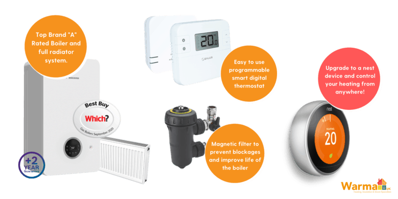 What Is Included In A Central Heating Grant Installation